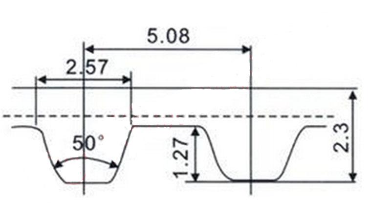 300XL courroie caoutchouc boucle ferm/é poulie distribution large 10mm Outil