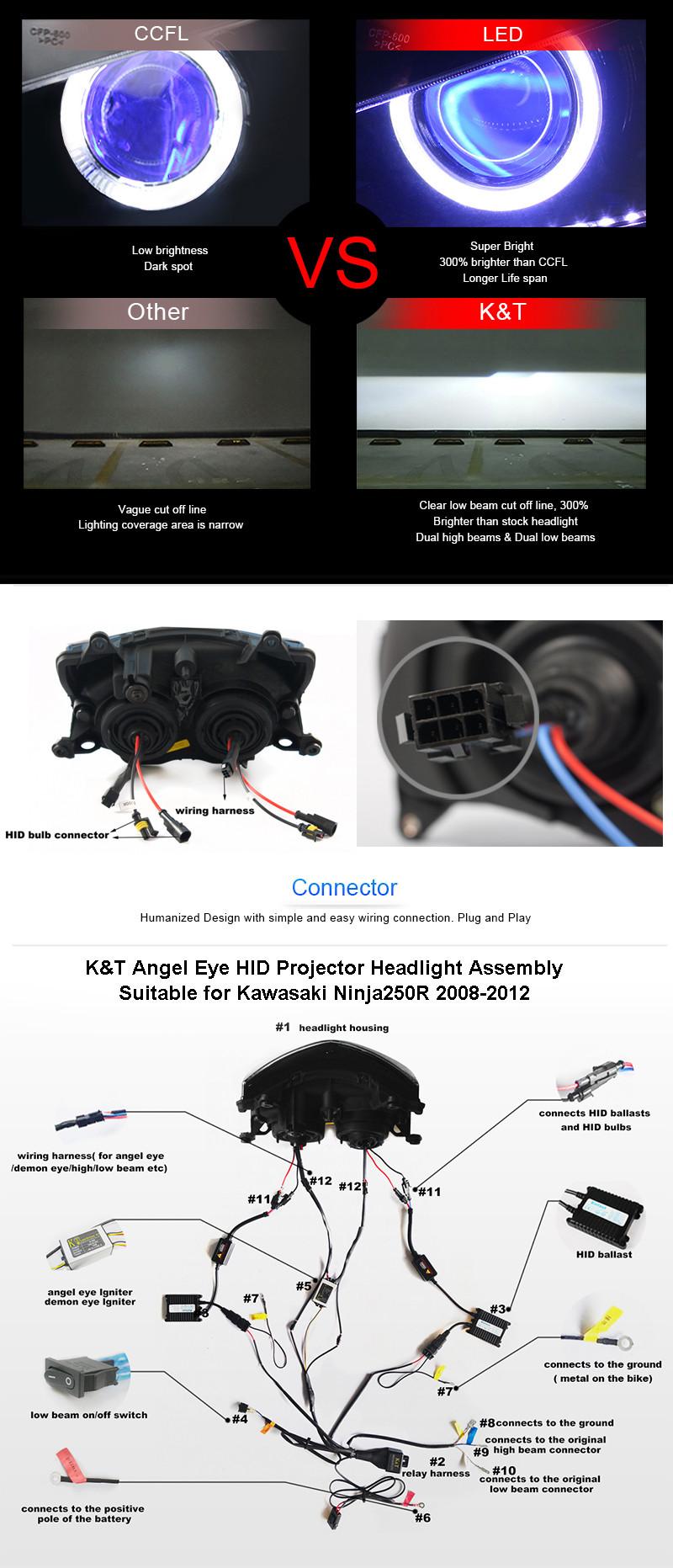 Kt Headlight For Kawasaki Ninja 250r 2008 2012 Led Angel Eye Green Wiring Harness Diagram Getsubject Aeproductgetsubject