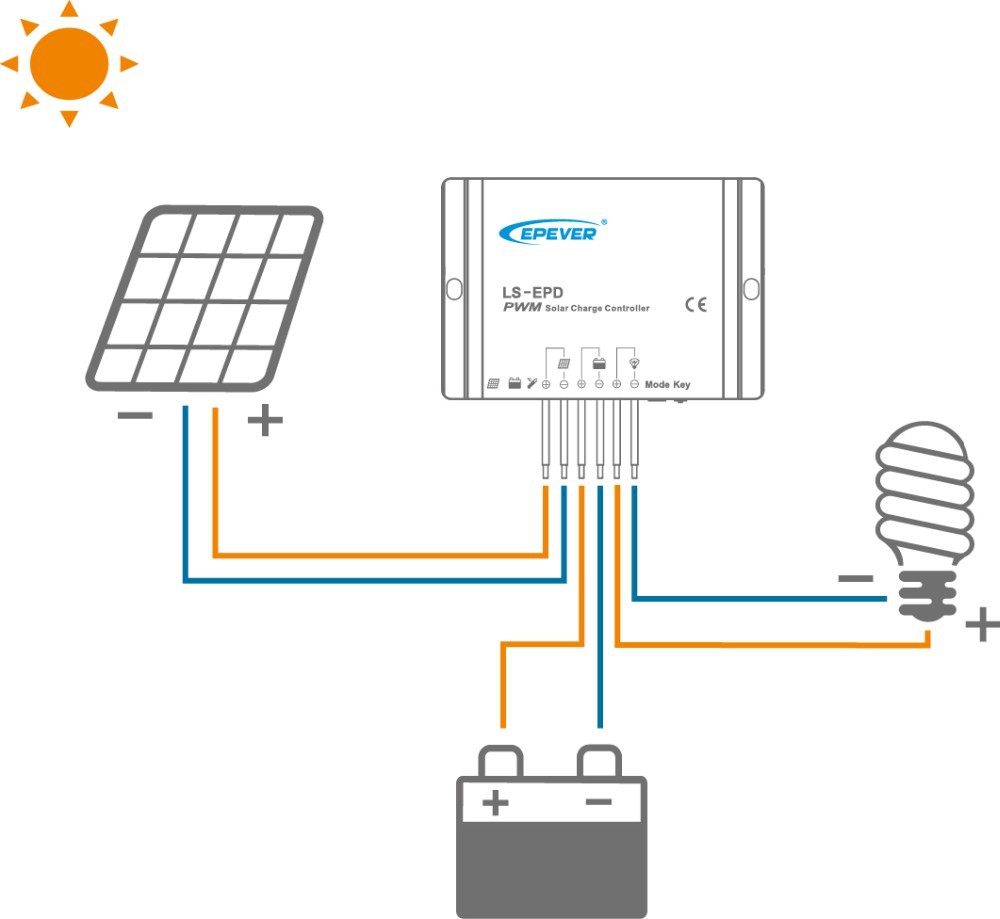 Solar Charger Controller 10a 12v24v Pwm Led Home Llighting 24v Waterproof Street Light Charge Circuit We Provide Products Including Mppt Controllers Lamps
