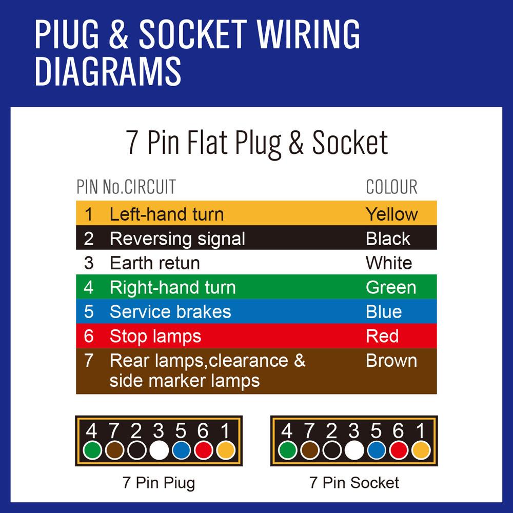 narva 7 pin flat wiring diagram 2003 ford f150 5 trailer socket five schema online