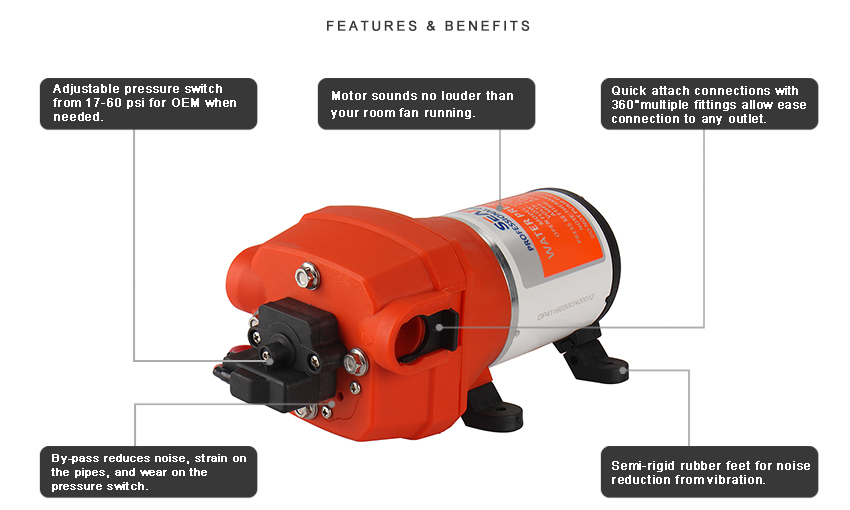 Seaflo 12 volt water pumps 17psi 100 lpm diaphragm pressure pump type 4chamber positive displacement diaphragm pump self priming capable of being run dry control type pressure switch by pass control max ccuart Image collections