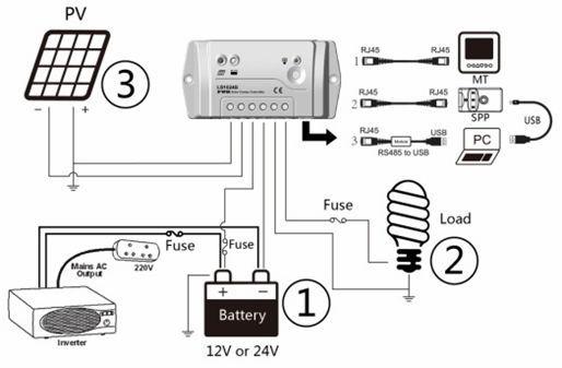 Epsolar Solar regulator 20A 12V 24V with remote meter MT50