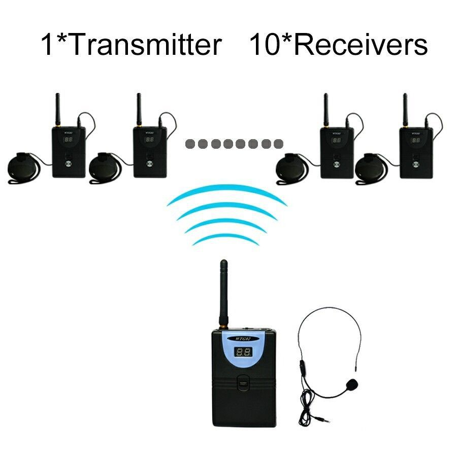Widely application 2.4G Digital Portable Wireless