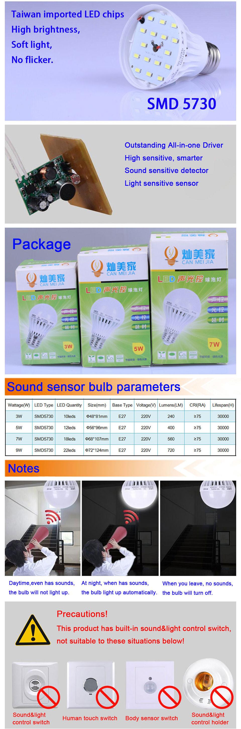 ₪Lámpara LED con sensor de movimiento luces E27 illa led sonido