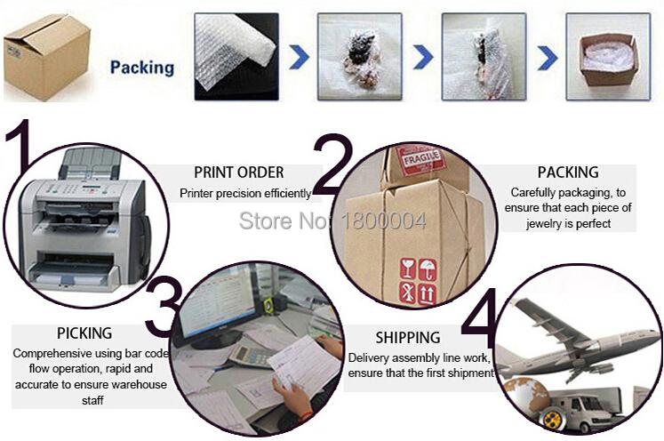 shipping process.jpg
