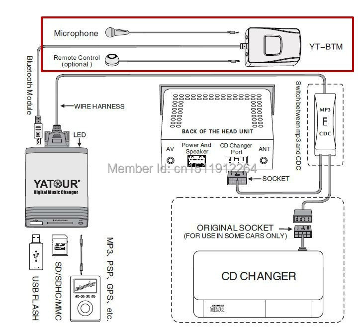 Usb Wiring Diagram On Ipad Charger Cord USB To USB Wiring