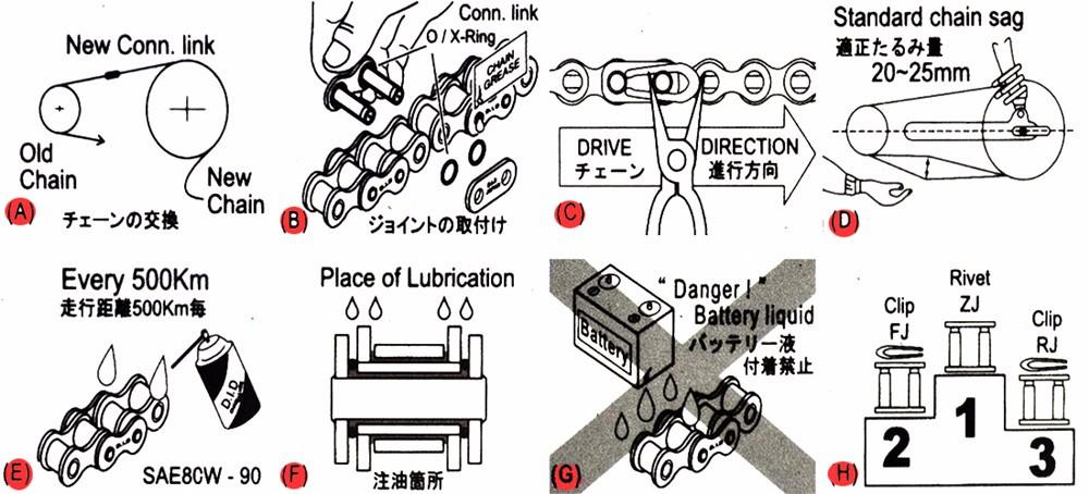 ̿̿̿(•̪ )Motorcycle Drive Chain O-Ring ̿̿̿(•̪ ) 525 525 For