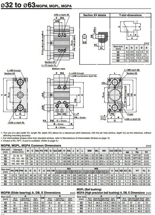 MGPM Compact Guide Cylinder SMC 4