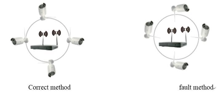 WIFI CCTV System 8ch HD Wireless NVR kits bullet 1.0MP IP
