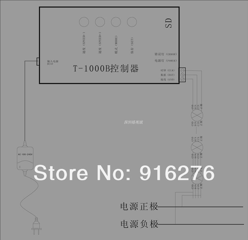 T-1000 T-4000 T-8000 SD card Programmable RGB LED strip