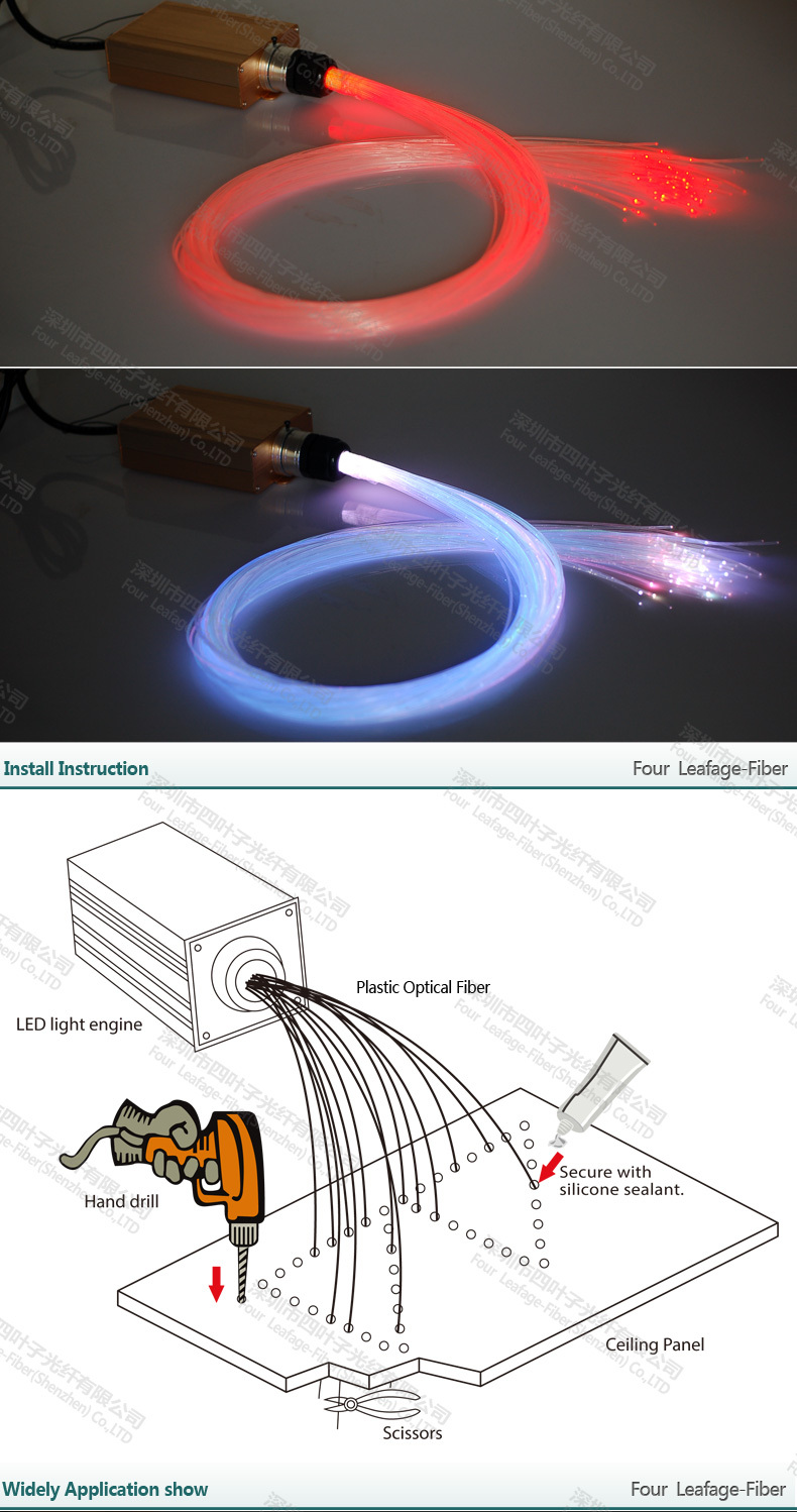 Nnewly 175pcs 075mm 2m 16w Rgb Led Engine Plastic Fiber Optic Diagram Light Enginemore Brightness Than Old Style One 1set 175pieces X 2meter Piece Voltage 2 Option12 24v For Car Interior Use