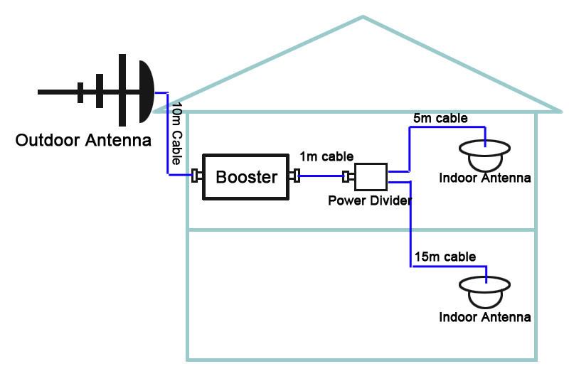 46Pcs 2 broches câble électrique presse-type Butt Bornes rapide fil à joint CH2