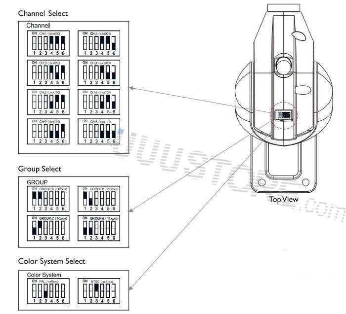 FC108 5.8GHz 32CH Transmitter FPV Camera 976(H) x 496(V