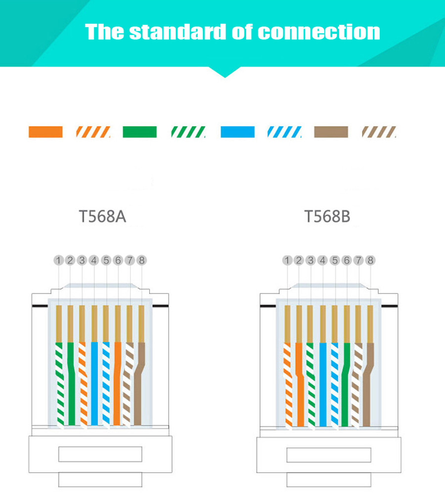Xintylink 1000pcs Rj45 Connector Cat5 Cat5e Network 8p8c Super Flat Shielded Cable Thin Ribbon Patch Cord There Might Be Slightly Difference In Colorbecause Of The Computer Monitor Setting With Measurement Methodplease Allow 1 3mm Size