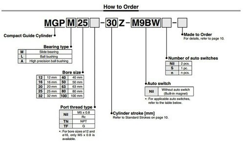 MGPM Compact Guide Cylinder SMC 1
