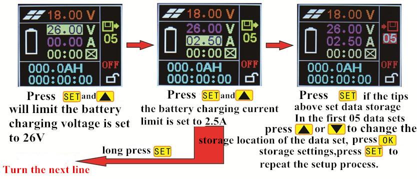 30-60 A Maximum Power Point Suivi de Panneau Solaire Régulateur Chargeur de batterie contrôleur 12//24V avec LCD USB