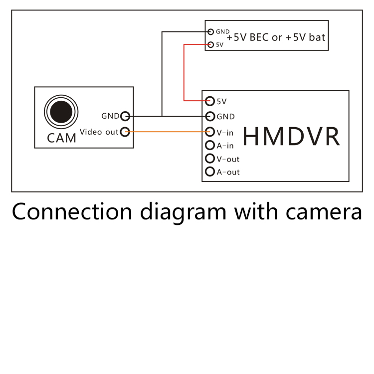 free shipping Mini DVR Recorder HMDVR for FPV Drones Video