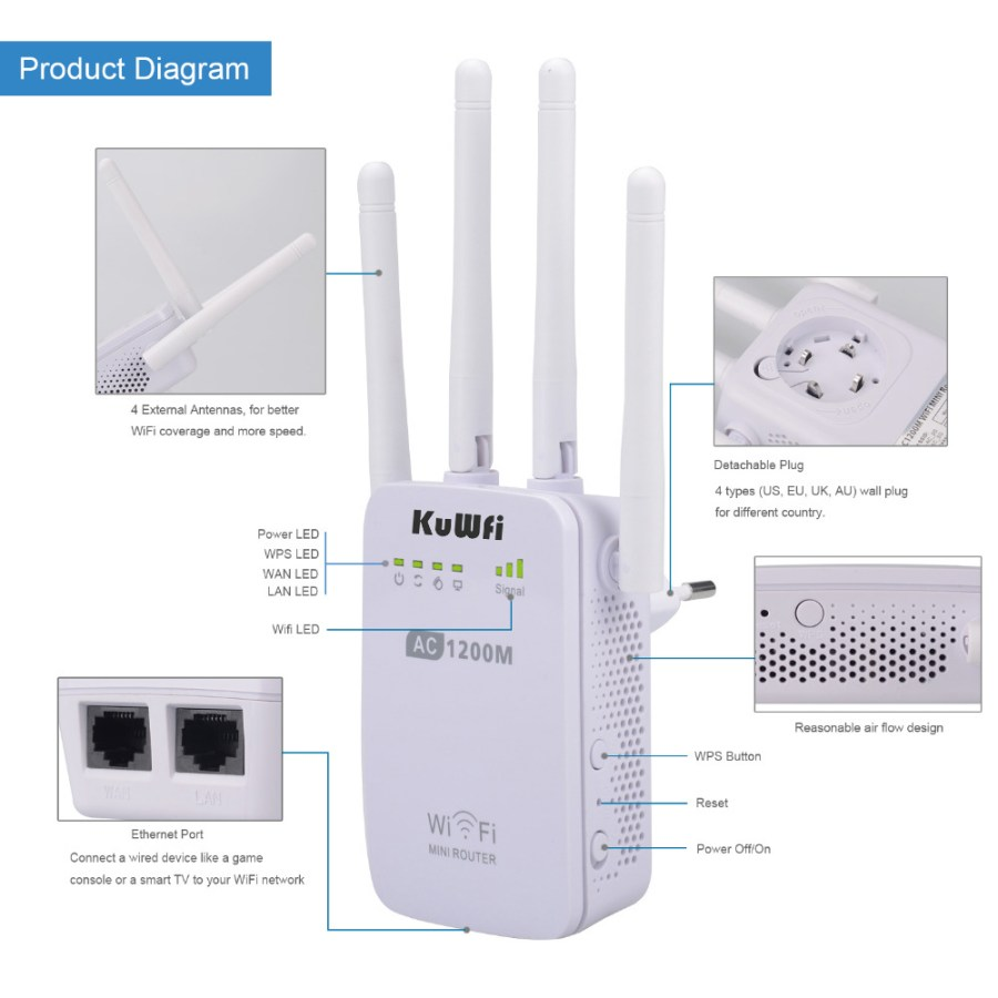 802 11AC 1200Mbps Wireless-AC Mini Router Dual Band 2 4G/5 8