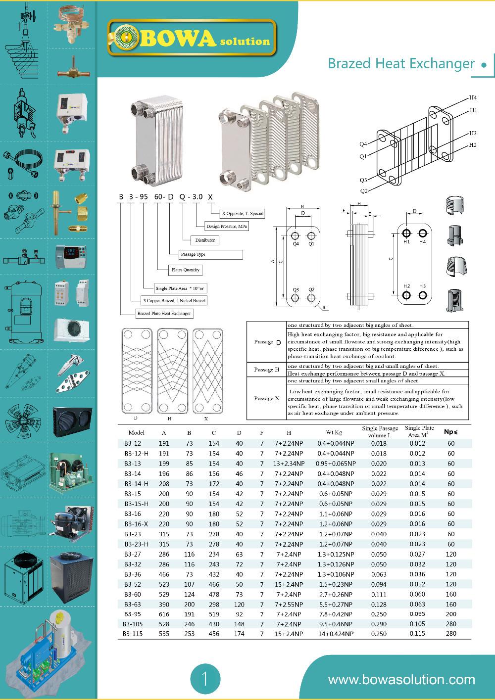 Пластинчатый теплообменник Sondex S310 Артём Уплотнения теплообменника Sondex S42 Азов