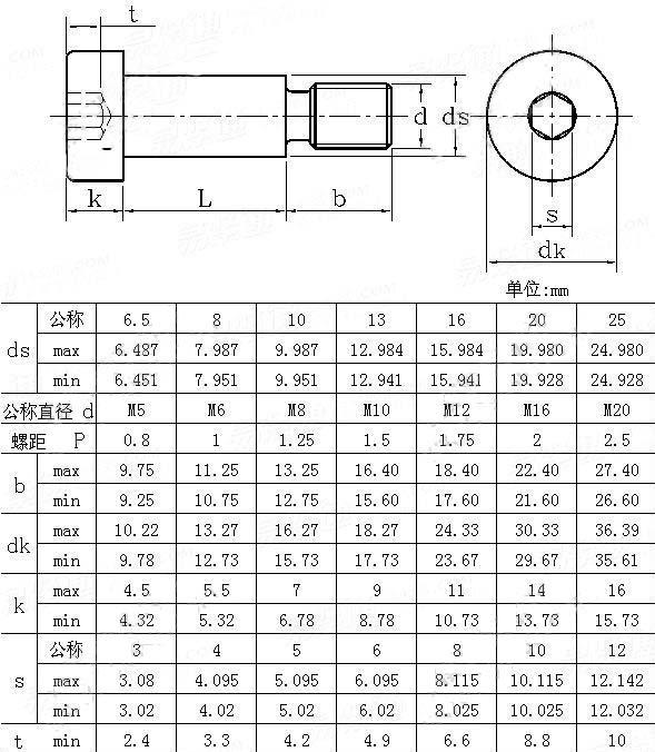 Диаметр 8 мм длина 30 мм нить Диаметр M6 ISO имбусовый ...
