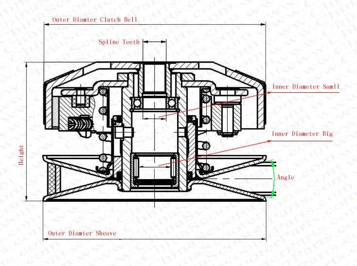 165MM 16T Clutch Assembly for Linhai Buyang 250 260 300 YP