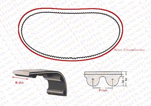 HTD 447-3M-12 Elettrico E-SCOOTER MOTORE CINGHIA DI TRASMISSIONE confezione da 3
