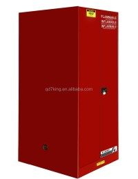 60 Gallon Flammable Liquid Storage Cabinet,Securall Type ...