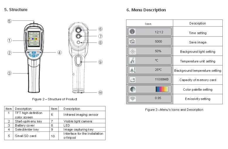 High Performance Ht-02 Flir Thermal Imaging Camera For