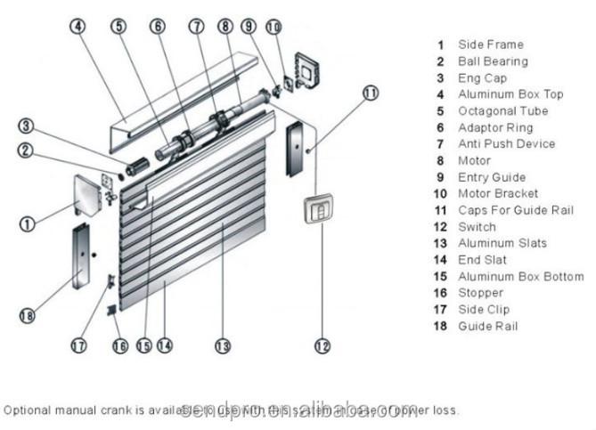 Motorized Outdoor Aluminum Roller Shutter Door/roller