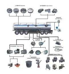 semi trailer parts diagram bottom diy enthusiasts wiring diagrams u2022 trailer air suspension plumbing schematics [ 941 x 1024 Pixel ]