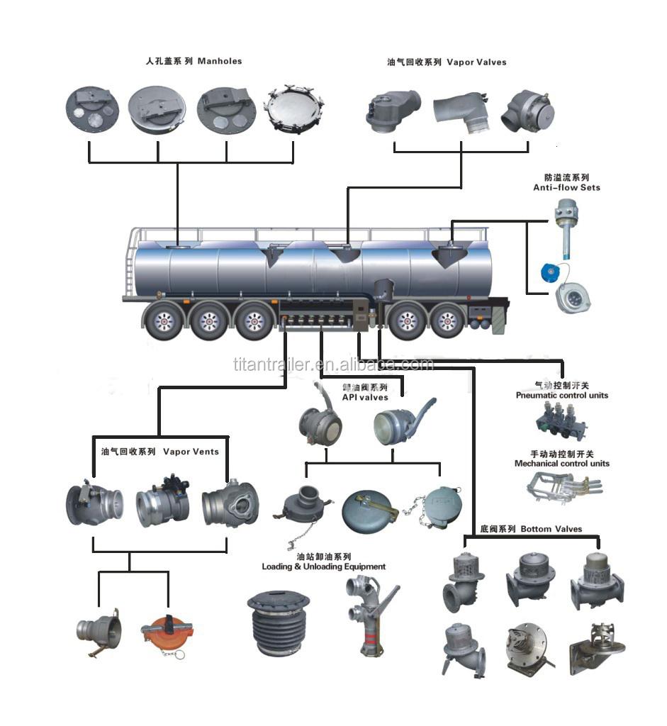 medium resolution of semi trailer parts diagram bottom diy enthusiasts wiring diagrams u2022 trailer air suspension plumbing schematics