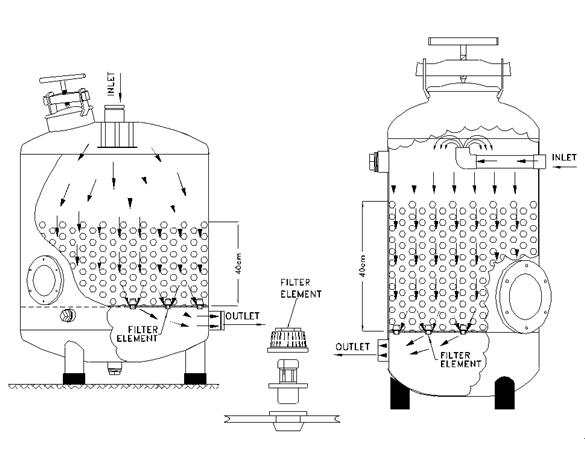 High Flow Industrial Auto Drain Valve Water Sand Filter