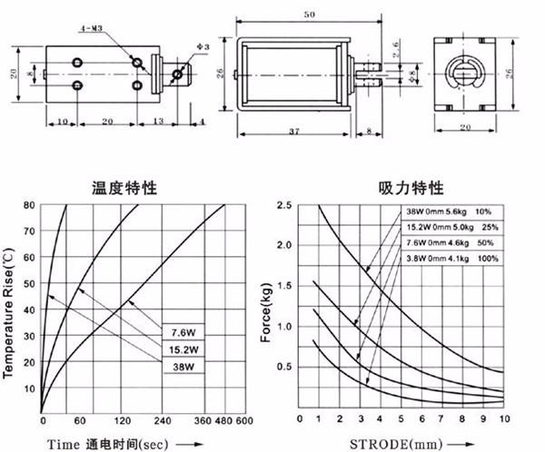 Dc 6v 12v 24v Open Frame Actuator Solenoid Electromagnet