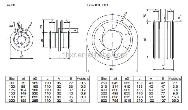 Hot Sale Ventilation Air Duct Iris Damper Manufacturer