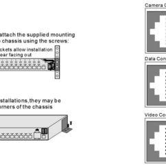 Structured Cabling Wiring Diagram 2009 Club Car Precedent 16ch Pvd Cctv Utp Video Balun/transceiver - Buy Balun/transceiver,cctv Balun,utp ...