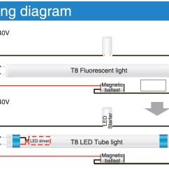 Ge High Pressure Sodium Ballast Wiring Diagram Heart 4 Tube ~ Elsavadorla