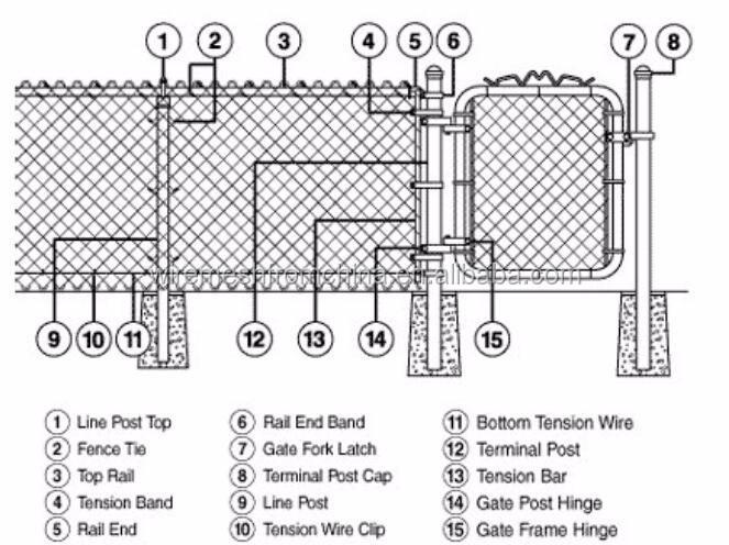 5% Off Galvanized Diamond Chain Link Wire Mesh Fence