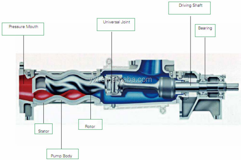 Mono Pump Wiring Diagram