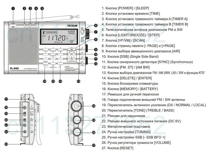 Best Tecsun Pl 660 Fm Radhio Stereo Lw Mv Sw Ssb Air Pll