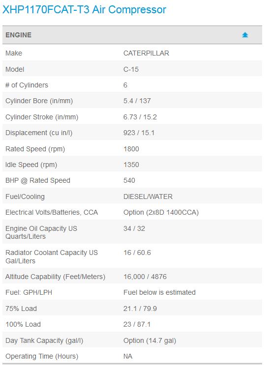 Doosan( Ingersoll Rand) Diesel portable air compressor
