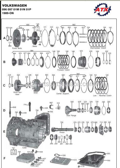 02e Dq250 Atx T19802a Overhaul Kit Repair Kit Automatic