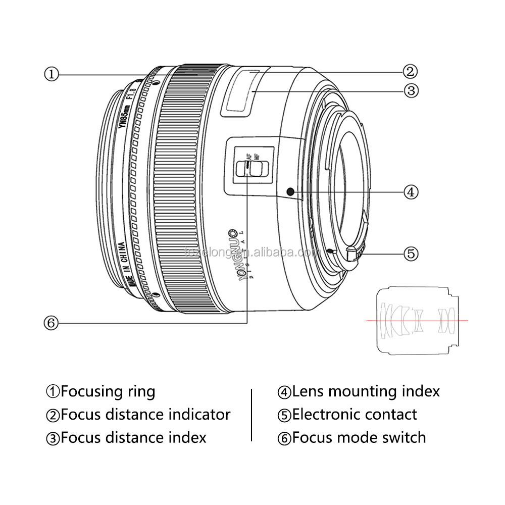 High Quality Yongnuo Camera Lens Yn85mm F1.8 Af/mf