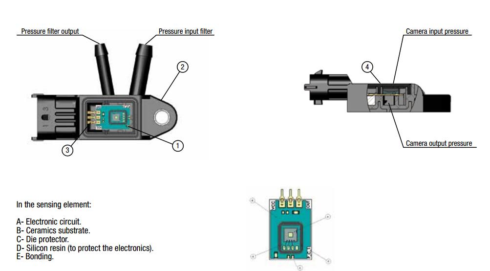 EGR DPF 076906051A Sensor de Pressão Diferencial de Escape