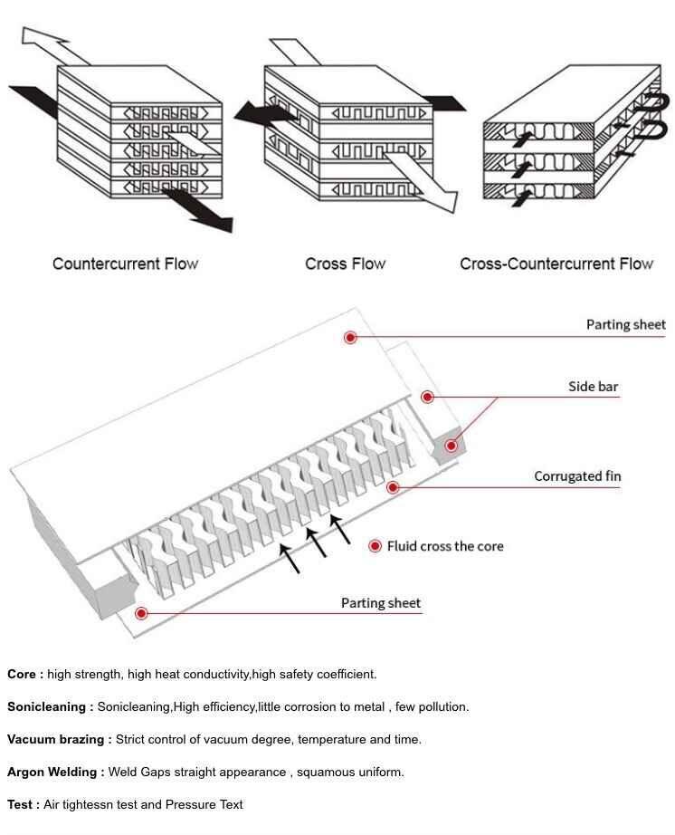 aluminium plate bar intercooler core ,oil cooler core