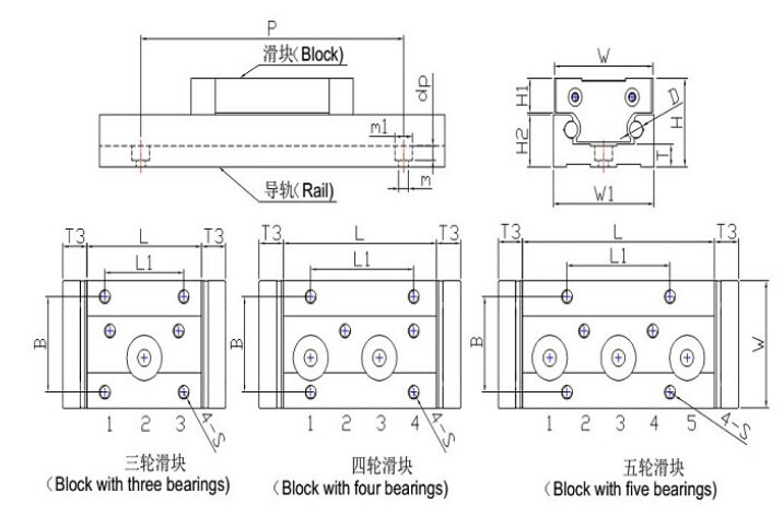CNCD-HR20 carga Pesada bola trilhos de guia lineares e o