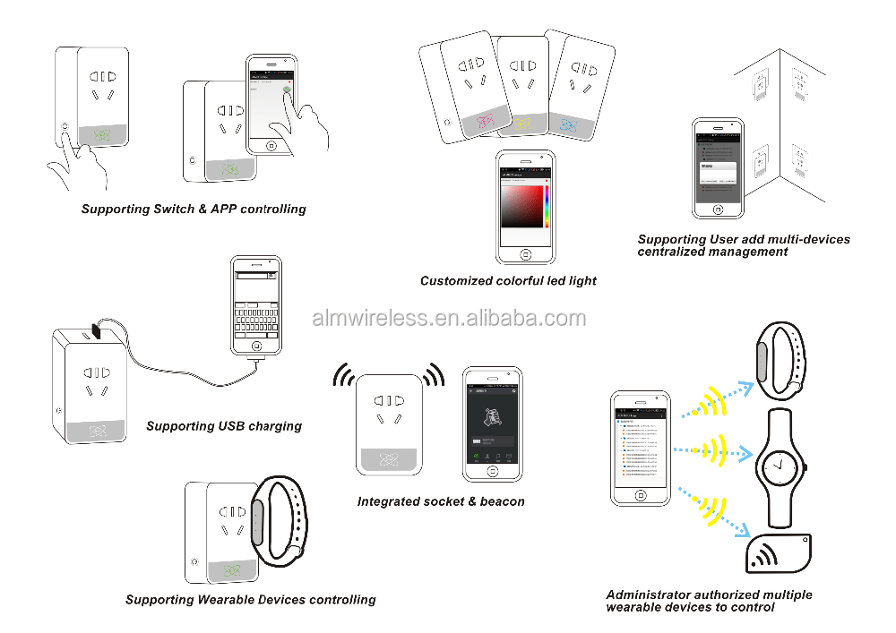 Wireless Bluetooth Smart Receptacles Socket Compatible