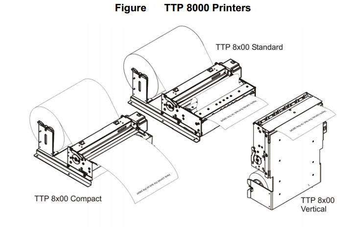 Thermal Printer A4 size Zebra TTP 8200 A4 Kiosk Receipt