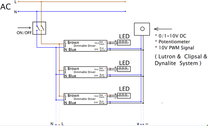 led dimming driver wiring diagram ibanez guitar 300ma 15w 0-10v/pwm dimmable constant current driver,constant voltage
