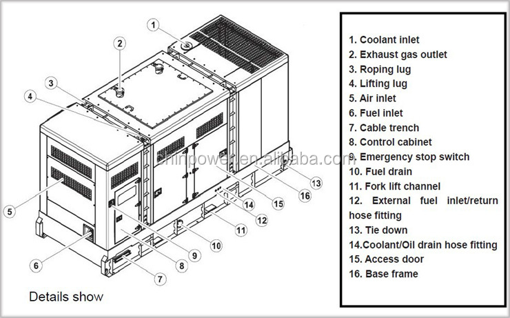 Ford Vsg 413 Industrial Engine Wiring Diagram. Ford. Auto