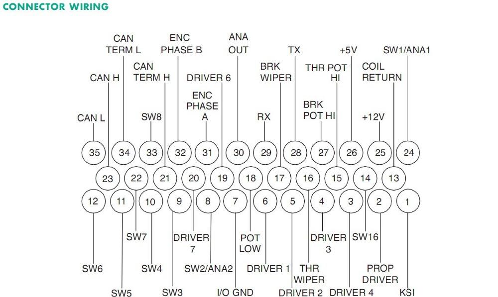 Forklift Controller 1236e-5421 Ac Motor Speed Controller